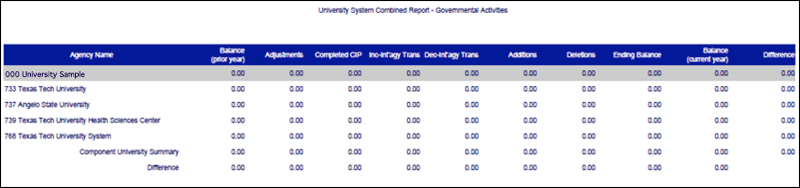 screen shot of University System Combined Report