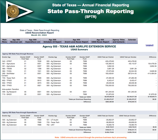 screenshot of a Uniform Statewide Accounting System summary